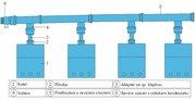 PP:Kaskádový systém 4kotleDN160/DN110